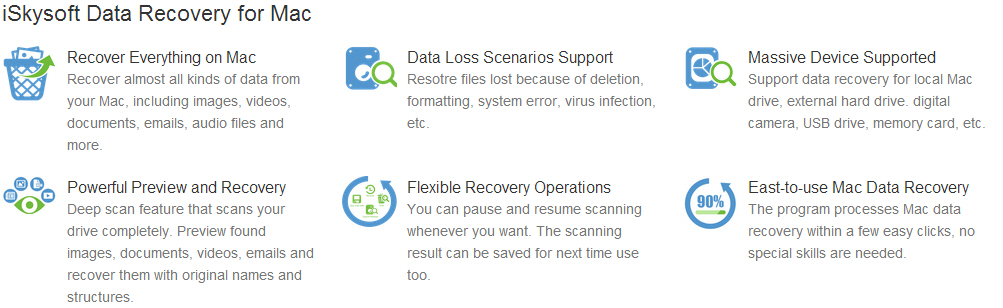 cf card recovery software