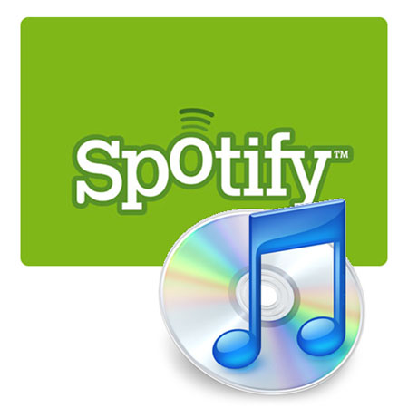 spotify to itunes